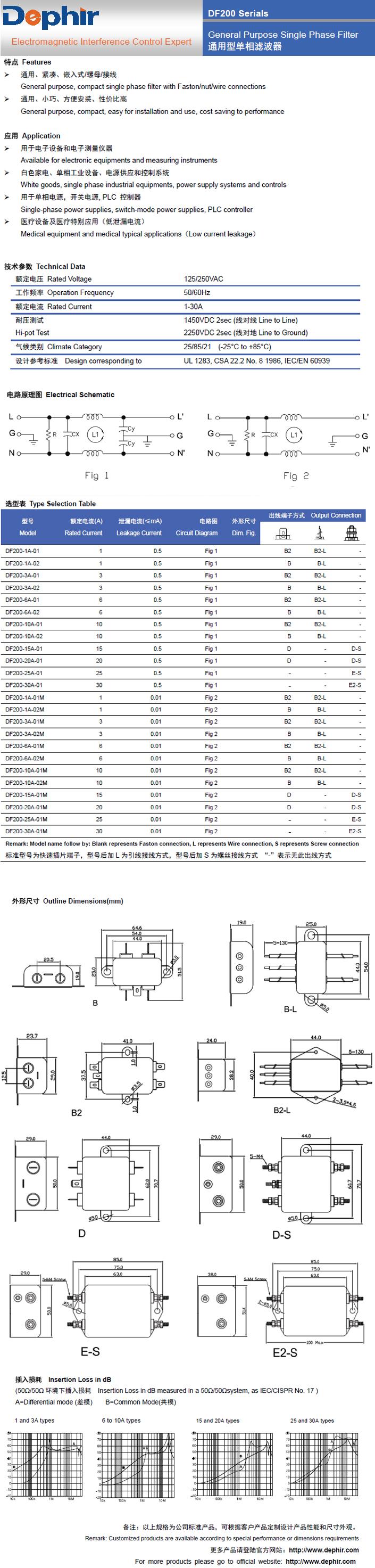 DF200系列通用型单相电源滤波器