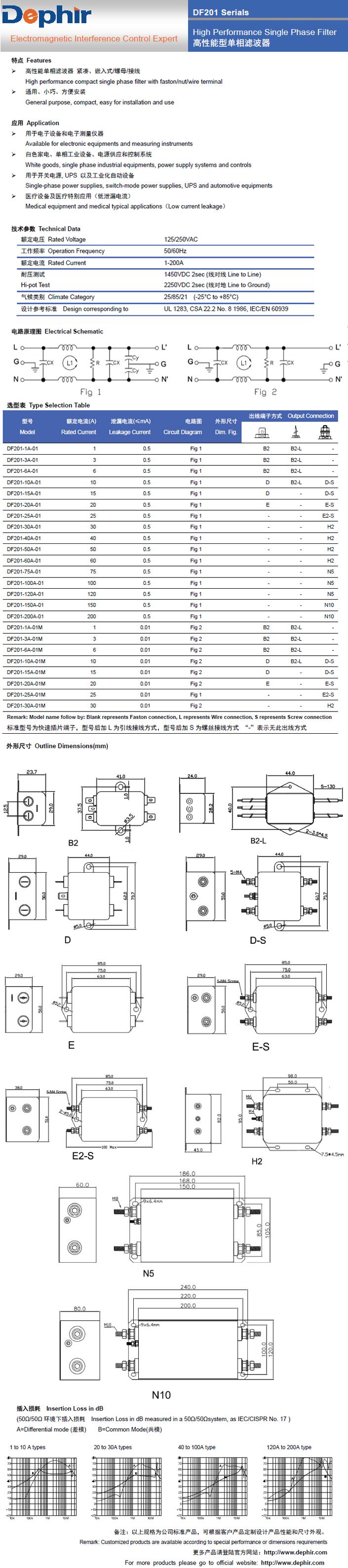 DF201系列高性能型单相电源滤波器