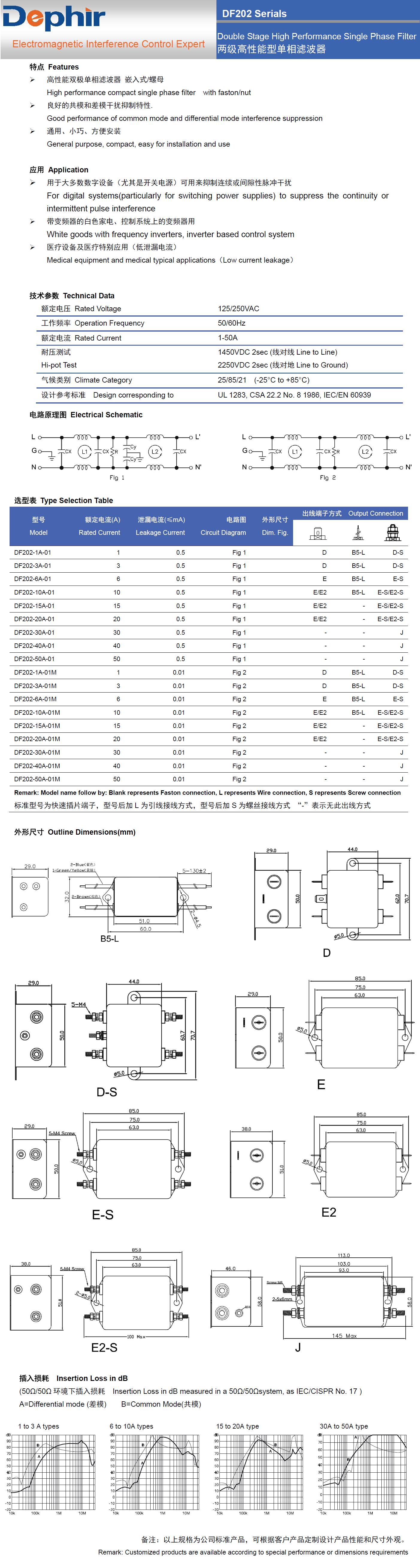 DF202系列双极高性能型单相电源滤波器