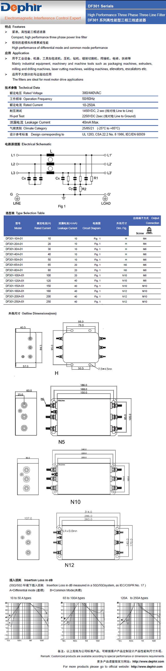 DF301系列高性能三相电源滤波器