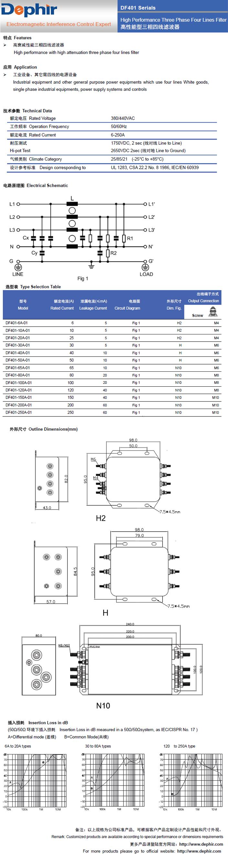 DF401系列高性能型三相四线电源滤波器