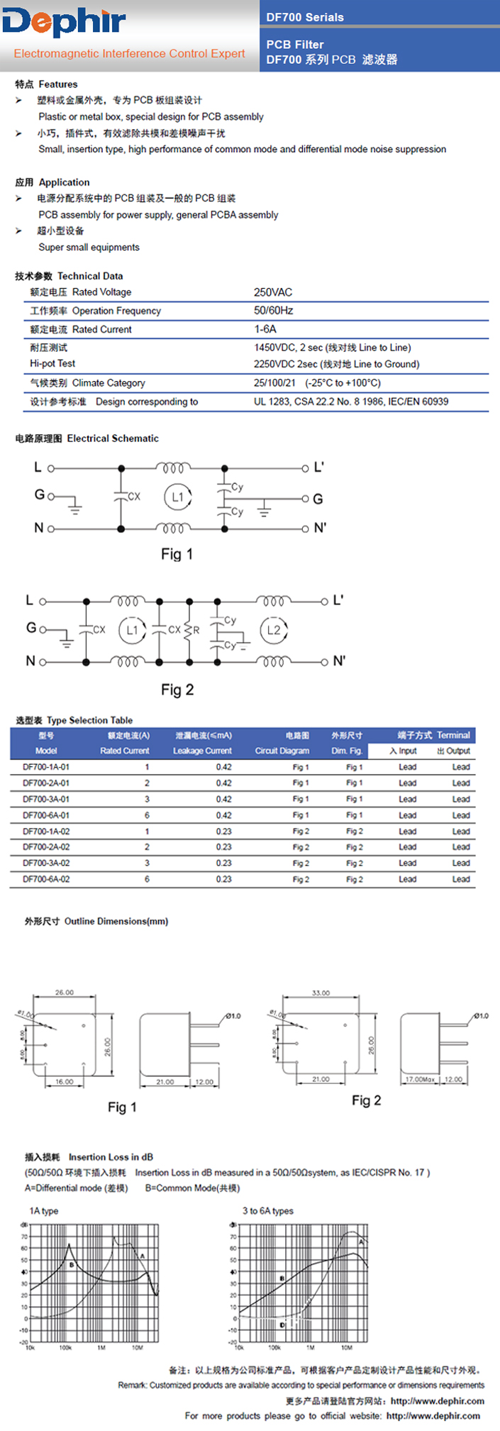 DF700系列PCB滤波器