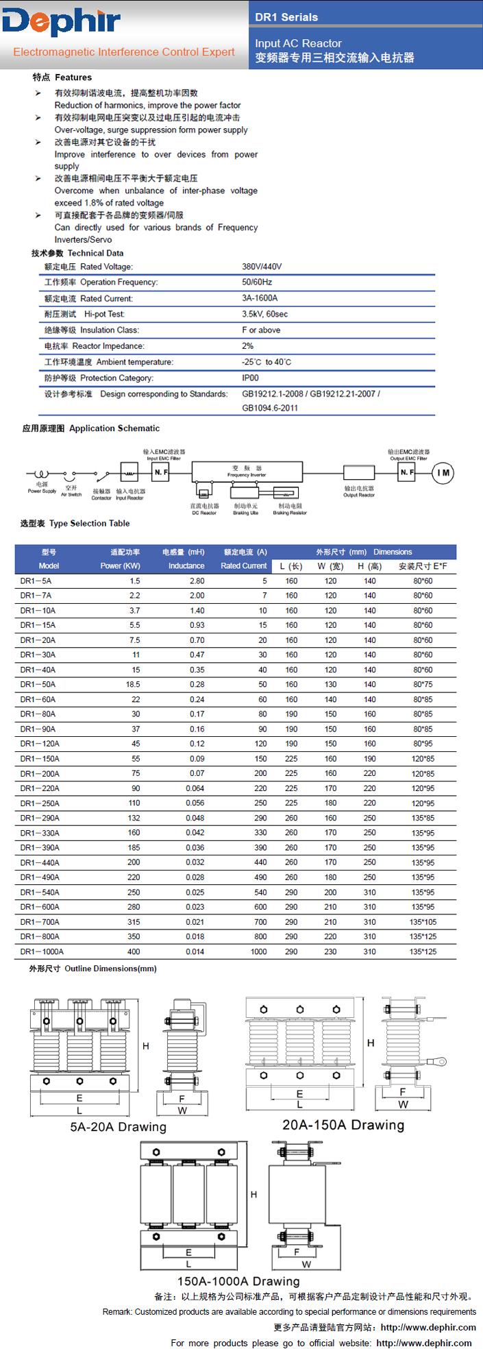 DR1 Serials Input AC Reactor
