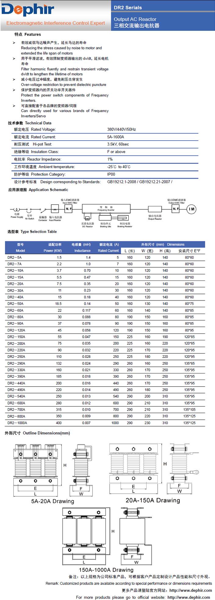 DR2 系列三相输出交流电抗器